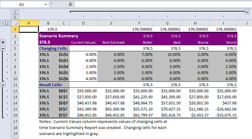 Flaw Of Average Foa Excel Scenario Manager Go Beyond